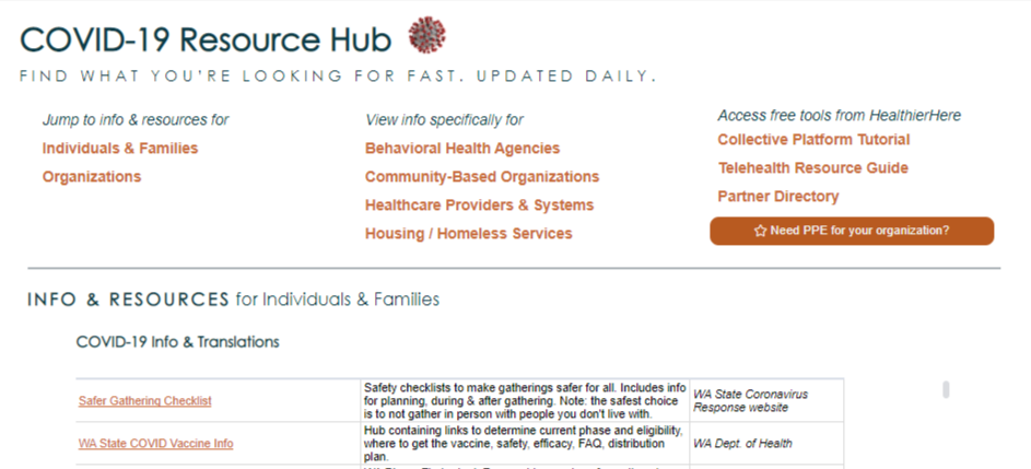 screenshot of navigation links to resources for individuals, families and organizations
